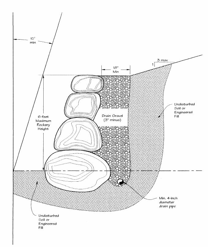Boulder Wall design.png