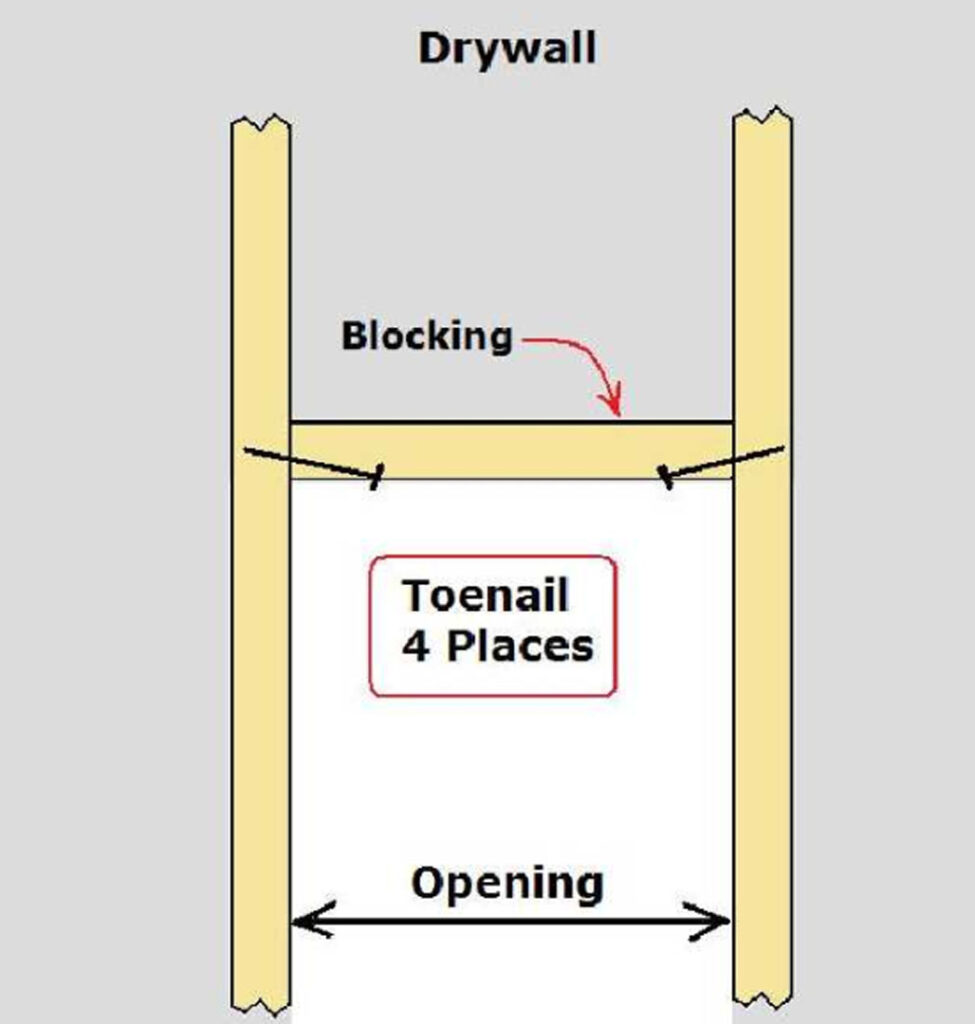 Sketch showing blocking, drywall, and opening