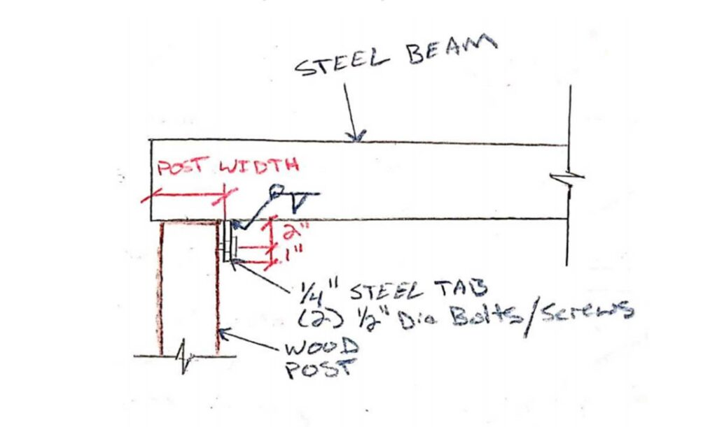 Steel load bearing beam sketch